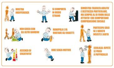 Autismo Thiene Vicenza